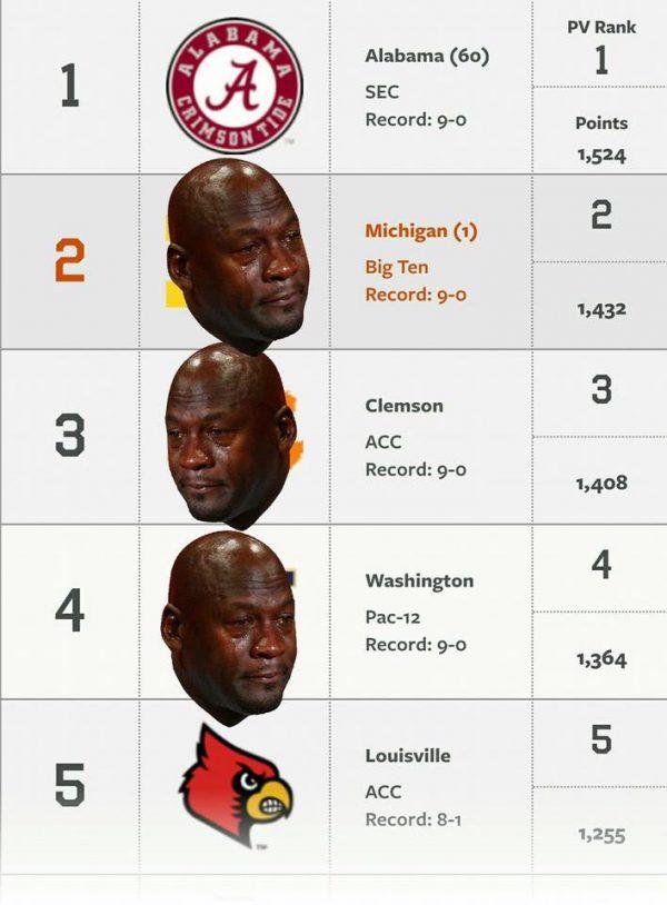 top-5-crying-jordan