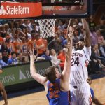 Auburn Tigers Basketball