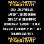 Jose Mourinho Manchester United Failure Meme