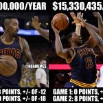 J.R. & Tristan Overrated