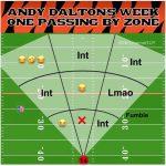 Andy Dalton Passing Zone