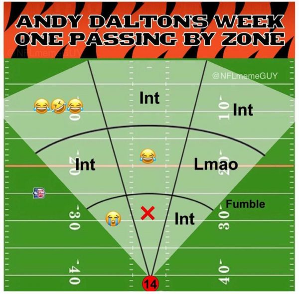 Andy Dalton Passing Zone