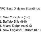 Last in the division