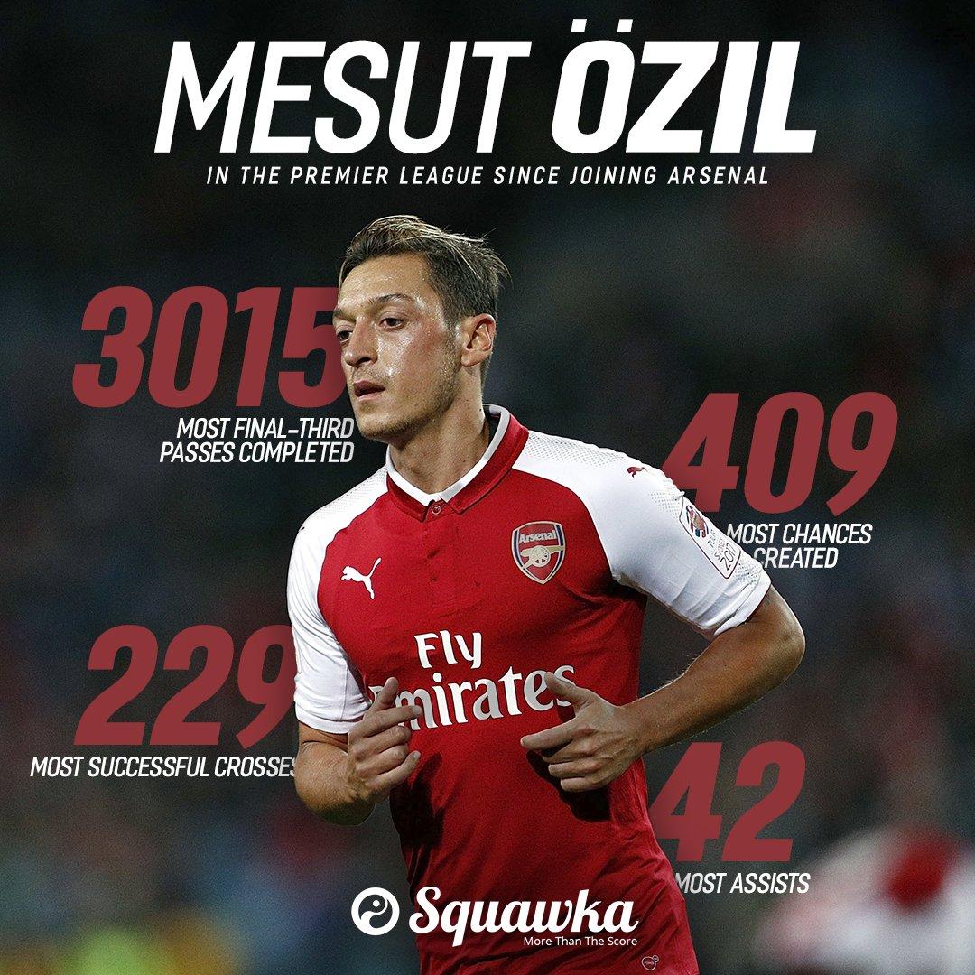 Mesut Ozil Infographic