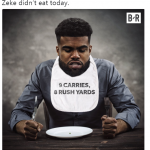 Zeke Didn't eat today