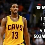 Tristan Thompson contribution