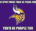 Purple from choking