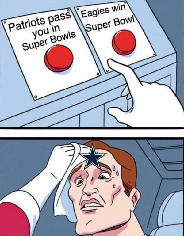 Impossible choice