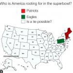 Super Bowl Poll