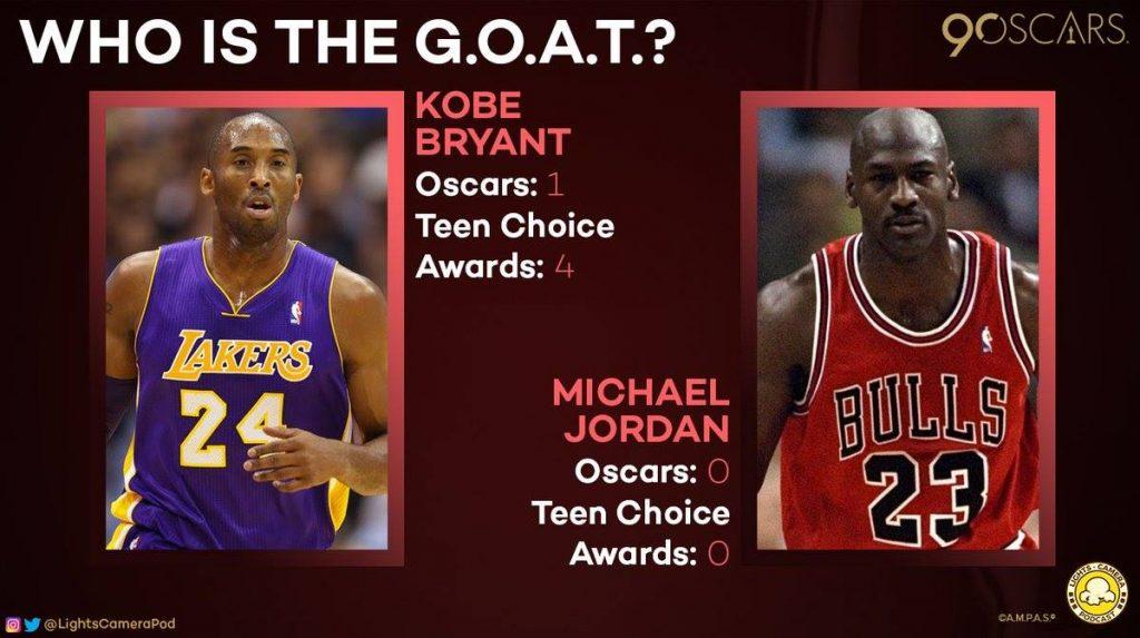 Kobe GOAT