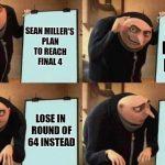 Sean Miller's plan