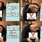 Virginia Despicable me Meme