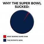 Why the Super Bowl Sucked
