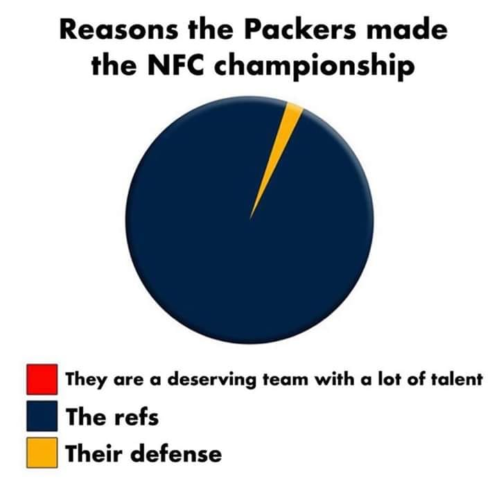 Packers refs meme