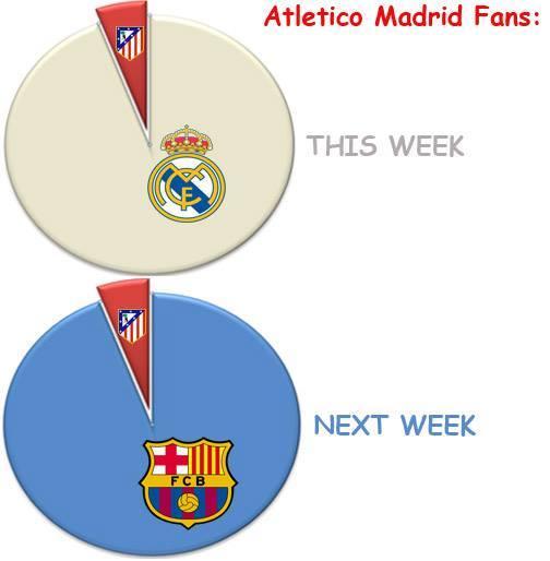 Ateltico Madrid fans